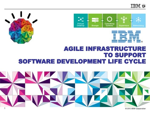 © 2013 IBM Corporation1 AGILE INFRASTRUCTURE TO SUPPORT SOFTWARE DEVELOPMENT LIFE CYCLE