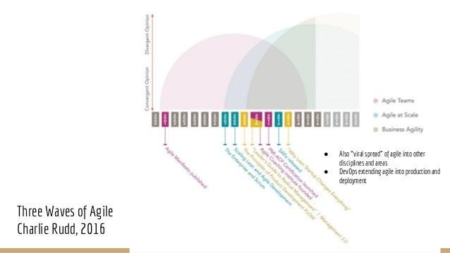 Agile In Non Technical Contexts - Lessons For Agile Coaches Slide 2