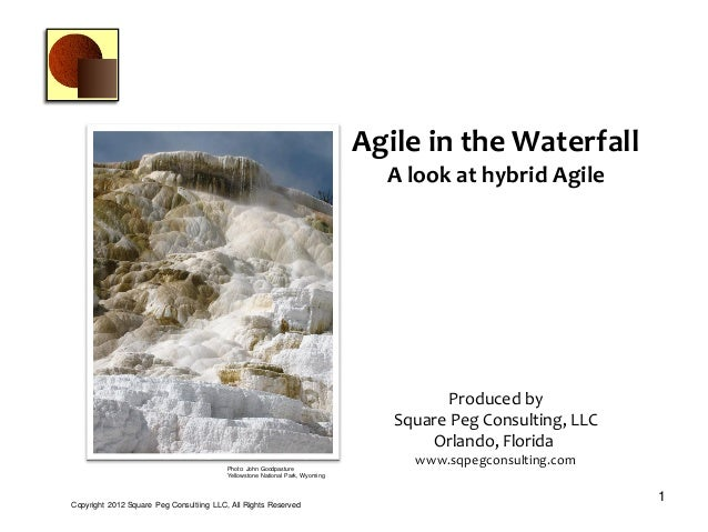 Agile in the Waterfall A look at hybrid Agile 1Copyright 2012 Square Peg Consultiing LLC, All Rights Reserved Produced by ...