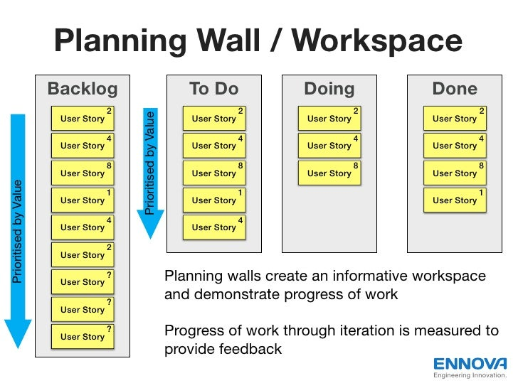 Planning Wall / Workspace                       Backlog                                     To Do             Doing       ...