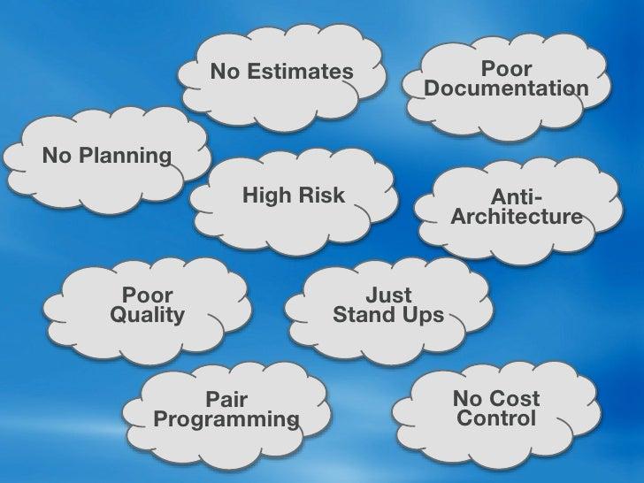 No Estimates         Poor                                DocumentationNo Planning                 High Risk              A...