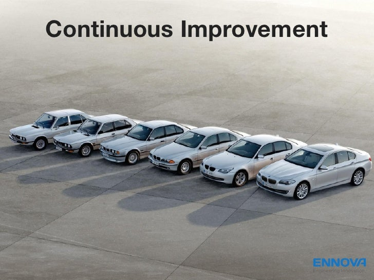 Continuous Improvement                    Engineering Innovation.