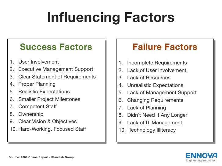 Influencing Factors       Success Factors                            Failure Factors1. User Involvement                    ...
