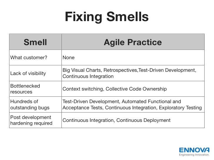 Fixing Smells      Smell                            Agile PracticeWhat customer?       None                     Big Visual...
