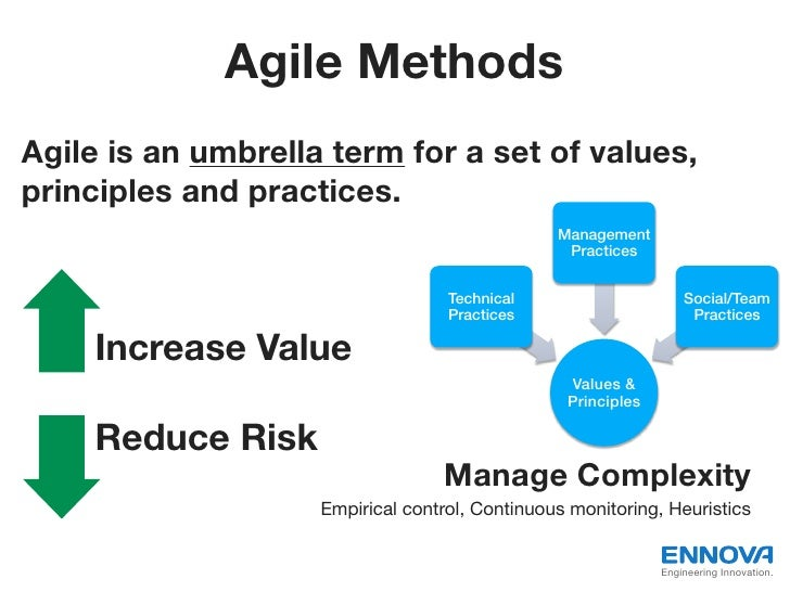 Agile MethodsAgile is an umbrella term for a set of values,principles and practices.                                      ...