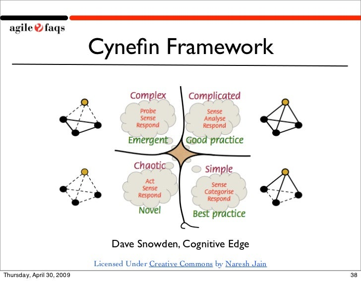 cynevin framework As noted in last week's post, cynefin takes the sense-making idea and creates a more defined framework for approaching problems it doesn't tell you how to solve a problem, but rather helps you pick an approach if this sounds a bit ambiguous, it's by design cynefin is a framework, not a discrete tool, and.