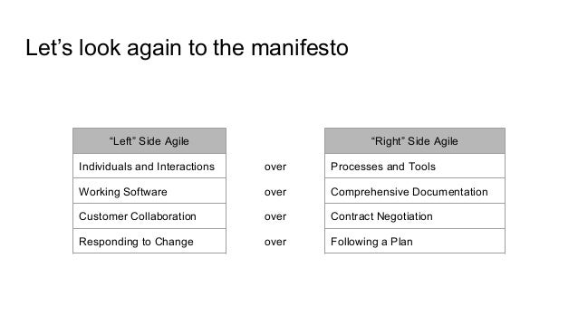 """Let's look again to the manifesto """"Left"""" Side Agile """"Right"""" Side Agile Individuals and Interactions over Processes and Too..."""