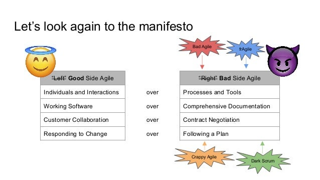 """Let's look again to the manifesto """"Left"""" Good Side Agile """"Right"""" Bad Side Agile Individuals and Interactions over Processe..."""
