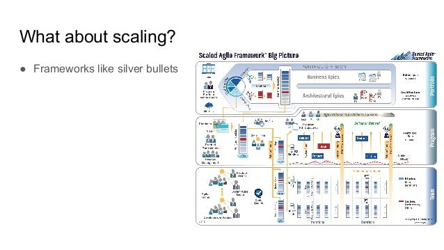 What about scaling? ● Frameworks like silver bullets