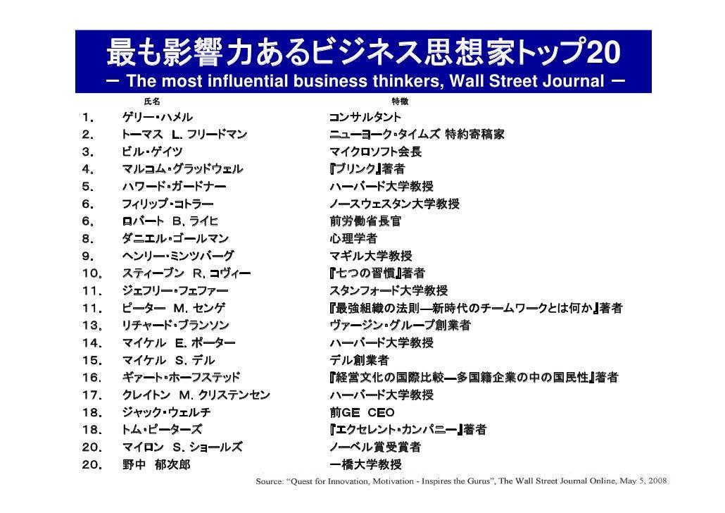 最も影響力あるビジネス思想家トップ20   - The most influential business thinkers, Wall Street Journal -         氏名                          ...
