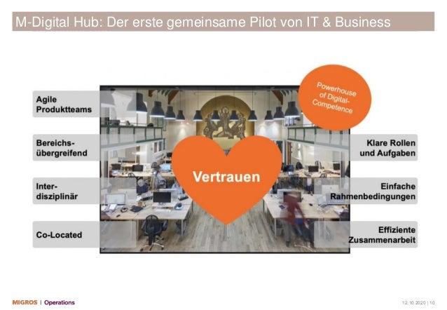 12.10.2020 | 10 M-Digital Hub: Der erste gemeinsame Pilot von IT & Business