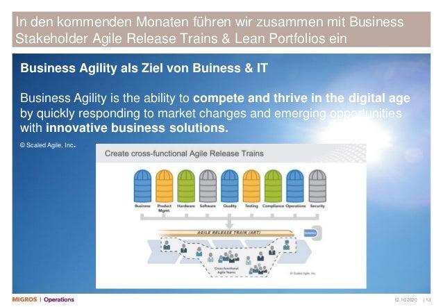 12.10.2020 | 13 In den kommenden Monaten führen wir zusammen mit Business Stakeholder Agile Release Trains & Lean Portfoli...