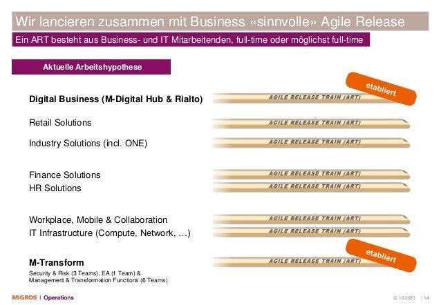 Wir lancieren zusammen mit Business «sinnvolle» Agile Release Trains - mit BusinessEin ART besteht aus Business- und IT Mi...