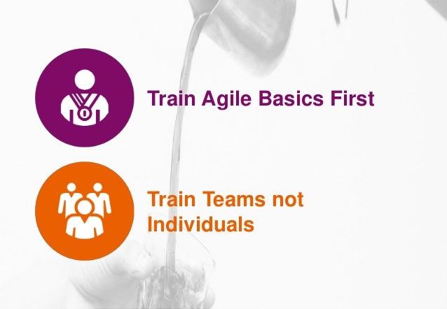 12.10.2020 | 16Technology | Agile Community of Practice | Agile Ways of Working (WoW) Train Agile Basics First Train Teams...