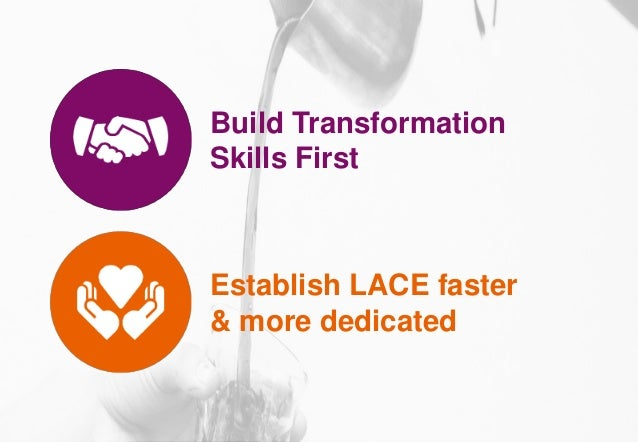 12.10.2020 | 17Technology | Agile Community of Practice | Agile Ways of Working (WoW) Build Transformation Skills First Es...