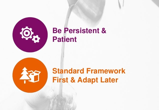12.10.2020 | 18Technology | Agile Community of Practice | Agile Ways of Working (WoW) Be Persistent & Patient Standard Fra...