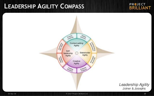 CERTIFICATION CLASSES IN PITTSBURGH Certified ScrumMaster® (CSM) Pittsburgh, PA Nov 14-15 Discount code: PittAgile www.Pro...