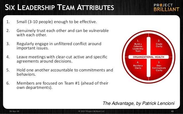 Agile Leadership: A Different Mindset