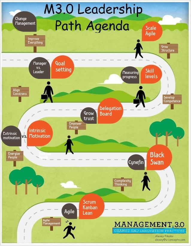 M3.0 Leadership Path Agenda