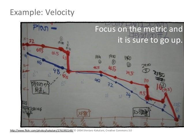 Example: Velocity                                                                             Focus on the metric...
