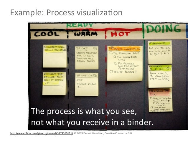 Example:	  Process	  visualizaLon                  The	  process	  is	  what	  you	  see,                  not	  what	  yo...