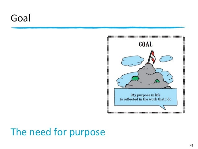 GoalThe need for purpose                                49