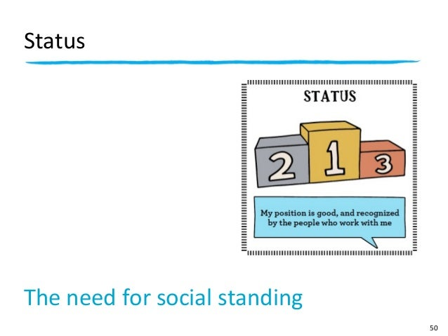 StatusThe	  need	  for	  social	  standing                                           50
