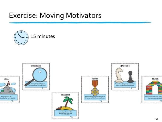Exercise: Moving Motivators       15 minutes                                    54