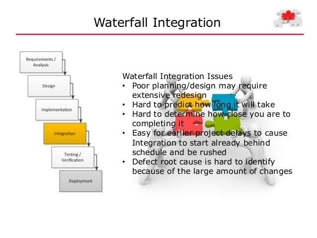 Waterfall Integration Waterfall Integration Issues • Poor planning/design may require extensive redesign • Hard to predict...