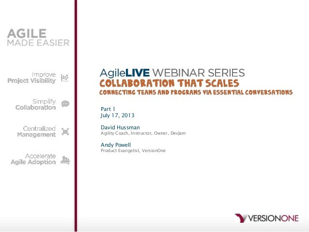 Part 1 July 17, 2013 David Hussman Agility Coach, Instructor, Owner, DevJam Andy Powell Product Evangelist, VersionOne