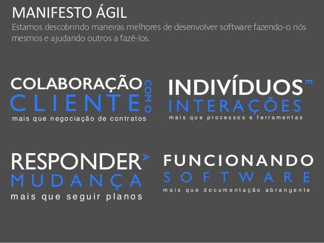 MANIFESTO  ÁGIL Estamos descobrindo maneiras melhores de desenvolver software fazendo-o nós mesmos e ajudando outros a f...