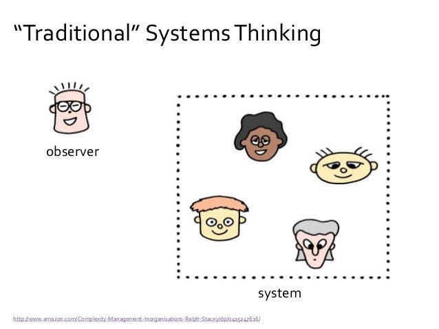 ComplexityThinking http://www.amazon.com/Complexity-Management-Inorganisations-Ralph-Stacey/dp/0415247616/ observers system