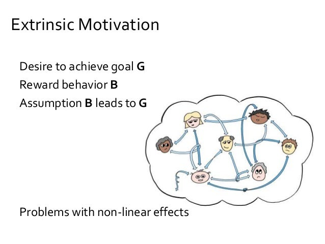 Intrinsic Motivation Desire to achieve goal G Reward behavior B Where B = G No non-linear effects