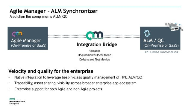 HPE Agile Manager and ALM Overview