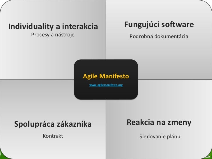 Individuality a interakcia                            Fungujúci software      Procesy a nástroje                          ...