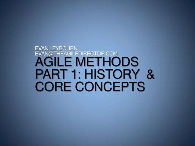 EVAN LEYBOURN EVAN@THEAGILEDIRECTOR.COM AGILE METHODS PART 1: HISTORY & CORE CONCEPTS