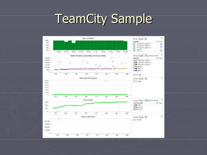 TeamCity Sample