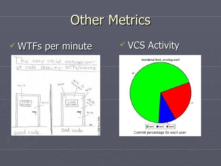 Other Metrics <ul><li>WTFs per minute </li></ul><ul><li>VCS Activity </li></ul>