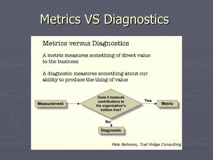 Metrics VS Diagnostics