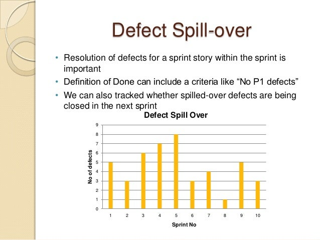 Defining the Defect PreventionDefect Prevention is a proces...