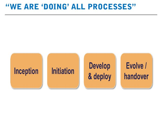 """""""WE ARE 'DOING' ALL PROCESSES"""""""