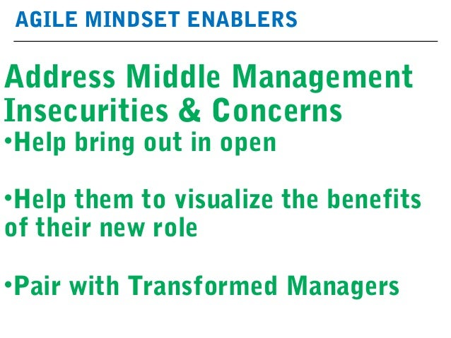AGILE MINDSET ENABLERS Address Middle Management Insecurities & Concerns •Help bring out in open •Help them to visualize t...