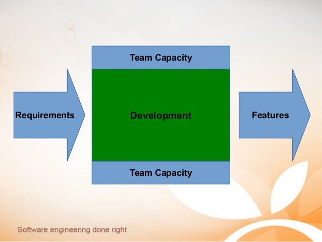 Team Capacity Team Capacity Requirements FeaturesDevelopment