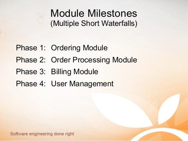 Module Milestones (Multiple Short Waterfalls) Phase 1: Ordering Module Phase 2: Order Processing Module Phase 3: Billing M...