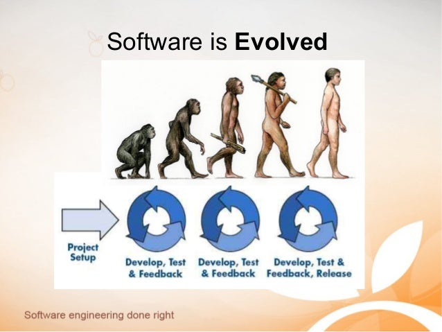 Software is Evolved