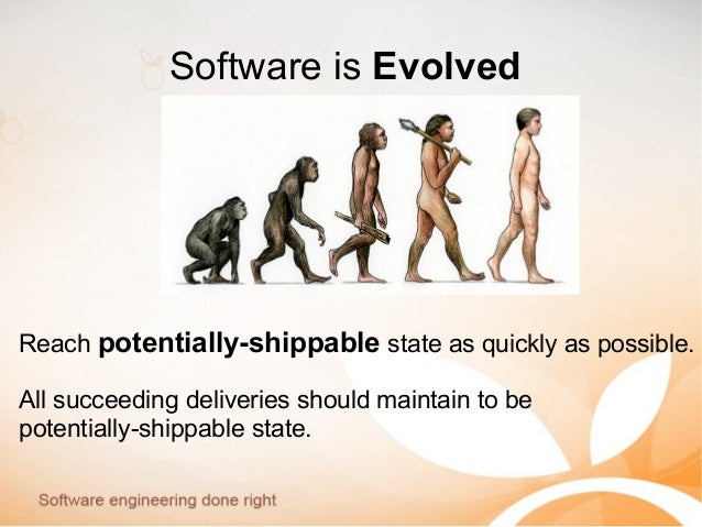 Software is Evolved Reach potentially-shippable state as quickly as possible. All succeeding deliveries should maintain to...