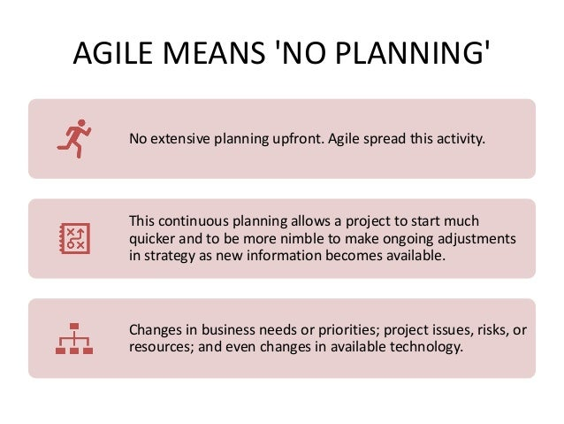 Agile Agile Practices Agile Principles Agile Values Need to respond to continuous change