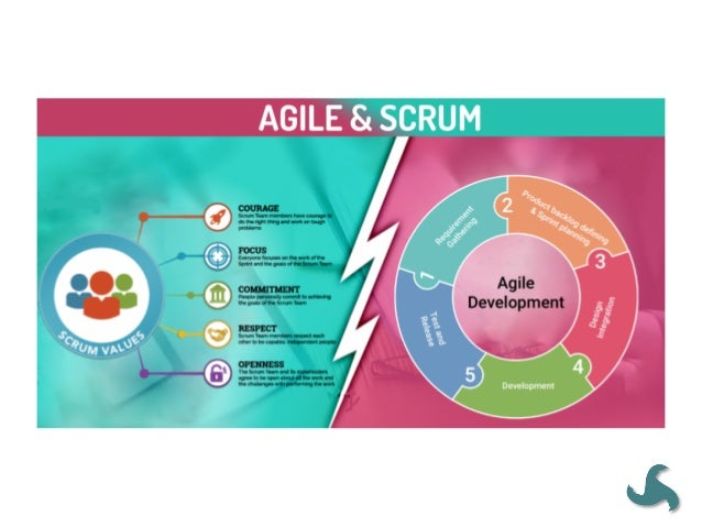 AGILE MEANS 'NO GOVERNANCE' • Within an agile approach, the team members working on the project have autonomy over decisio...
