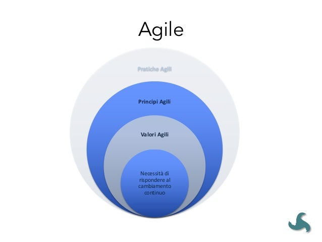 AGILE ONLY WORKS WITH SMALL PROJECTS • An agile development team consists of small, cross-functional groups that collabora...