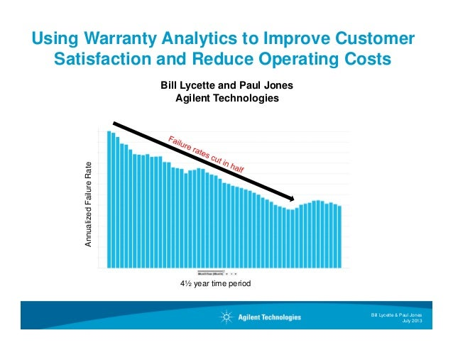 Using Warranty Analytics to Improve Customer Satisfaction and Reduce Operating Costs July 2013 Bill Lycette & Paul Jones B...